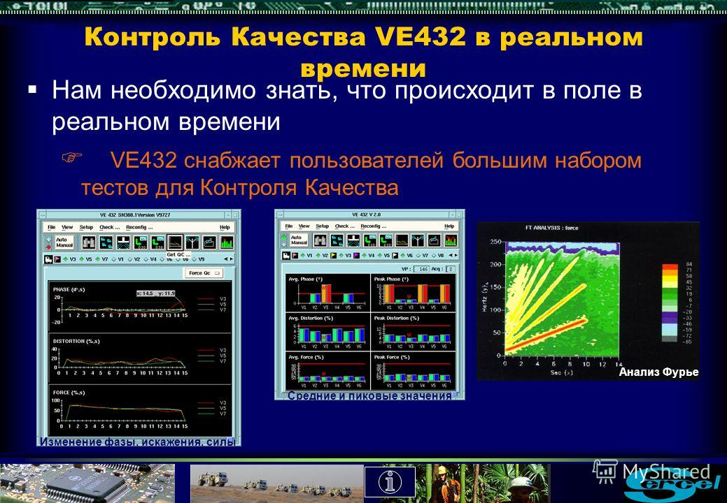 Удобство работы VE432 Упрощенный интерфейс портативного компьютера Начальная установка (параметры вибратора, радио уровень, тип Контроля Качества, …) Программирование тестового свипа Обслуживание (интегрированный вольтметр и омметр, простая регулиров