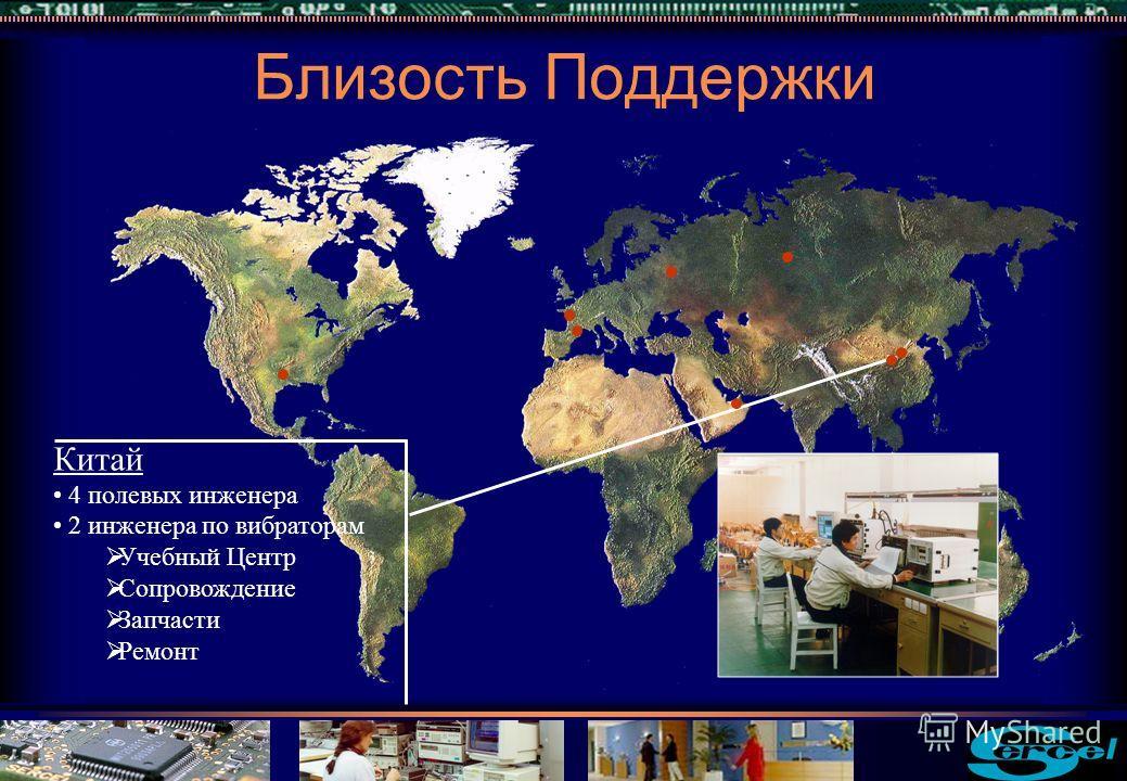 Близость Поддержки Китай 4 полевых инженера 2 инженера по вибраторам Учебный Центр Сопровождение Запчасти Ремонт