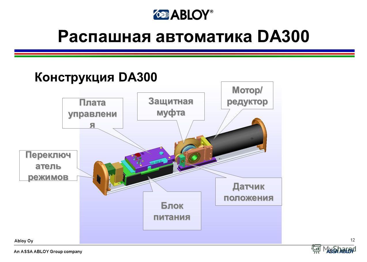 An ASSA ABLOY Group company Abloy Oy 12 Распашная автоматика DA300 Конструкция DA300 Мотор/ редуктор Плата управлени я Датчикположения Блокпитания Защитнаямуфта Переключ атель режимов