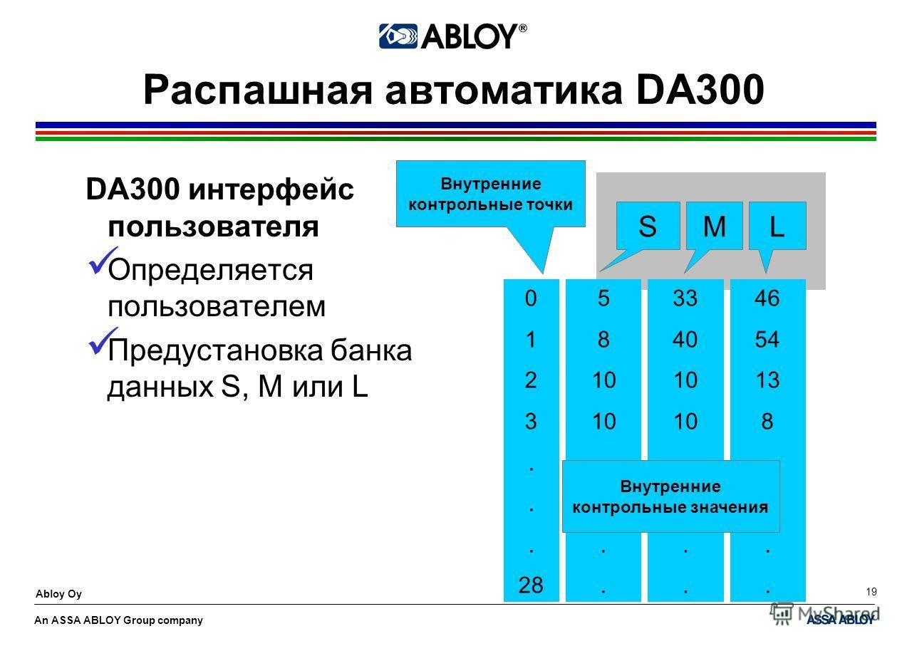 An ASSA ABLOY Group company Abloy Oy 19 0 1 2 3. 28 Внутренние контрольные точки 5 8 10. S 46 54 13 8. 33 40 10. ML Внутренние контрольные значения Распашная автоматика DA300 DA300 интерфейс пользователя Определяется пользователем Предустановка банка