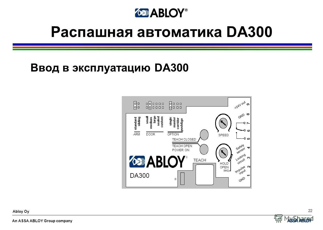 An ASSA ABLOY Group company Abloy Oy 22 Распашная автоматика DA300 Ввод в эксплуатацию DA300