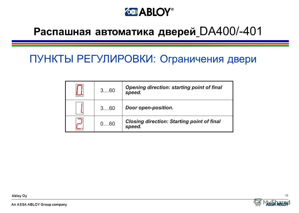 An ASSA ABLOY Group company Abloy Oy 15 ПУНКТЫ РЕГУЛИРОВКИ: Ограничения двери Распашная автоматика дверей DA400/-401