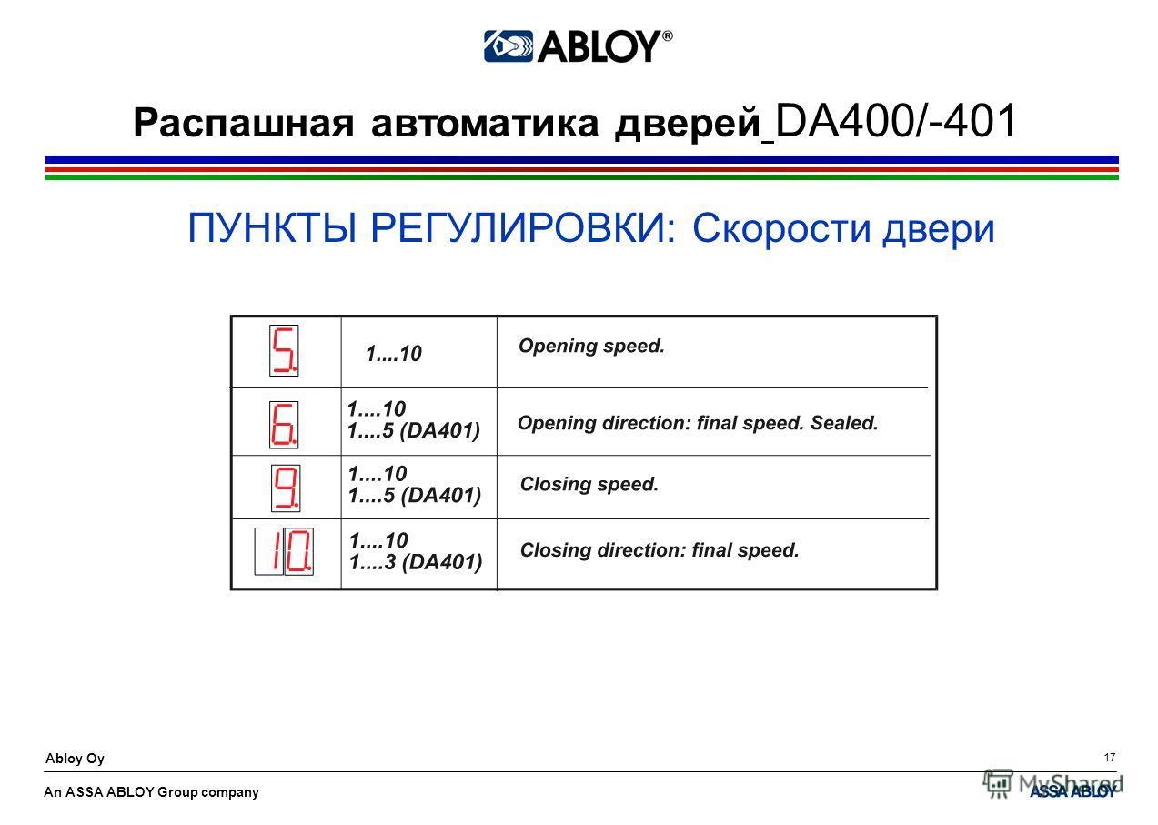An ASSA ABLOY Group company Abloy Oy 17 ПУНКТЫ РЕГУЛИРОВКИ: Скорости двери Распашная автоматика дверей DA400/-401