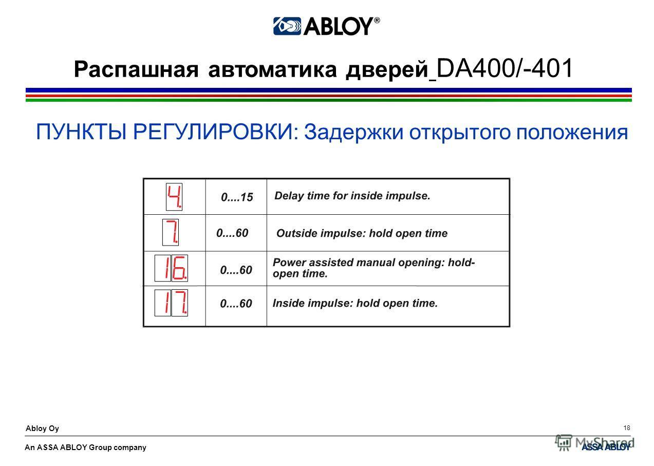 An ASSA ABLOY Group company Abloy Oy 18 ПУНКТЫ РЕГУЛИРОВКИ: Задержки открытого положения Распашная автоматика дверей DA400/-401
