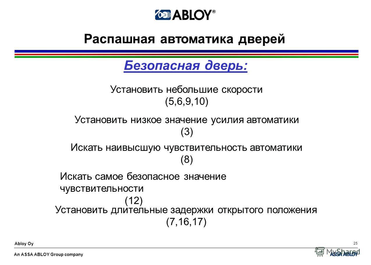 An ASSA ABLOY Group company Abloy Oy 25 Безопасная дверь: Распашная автоматика дверей Установить небольшие скорости (5,6,9,10) Установить низкое значение усилия автоматики (3) Искать наивысшую чувствительность автоматики (8) Установить длительные зад