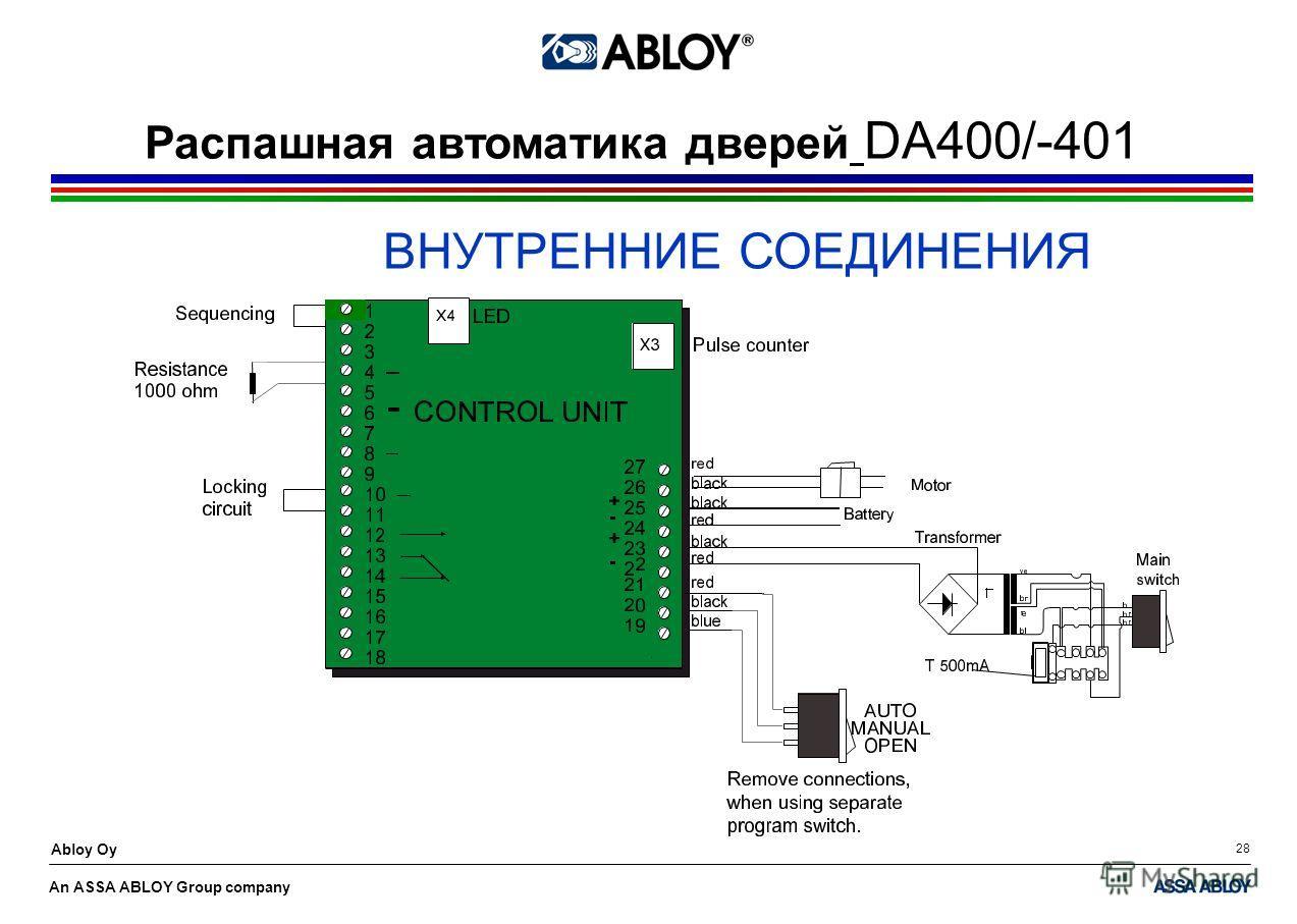 An ASSA ABLOY Group company Abloy Oy 28 ВНУТРЕННИЕ СОЕДИНЕНИЯ Распашная автоматика дверей DA400/-401