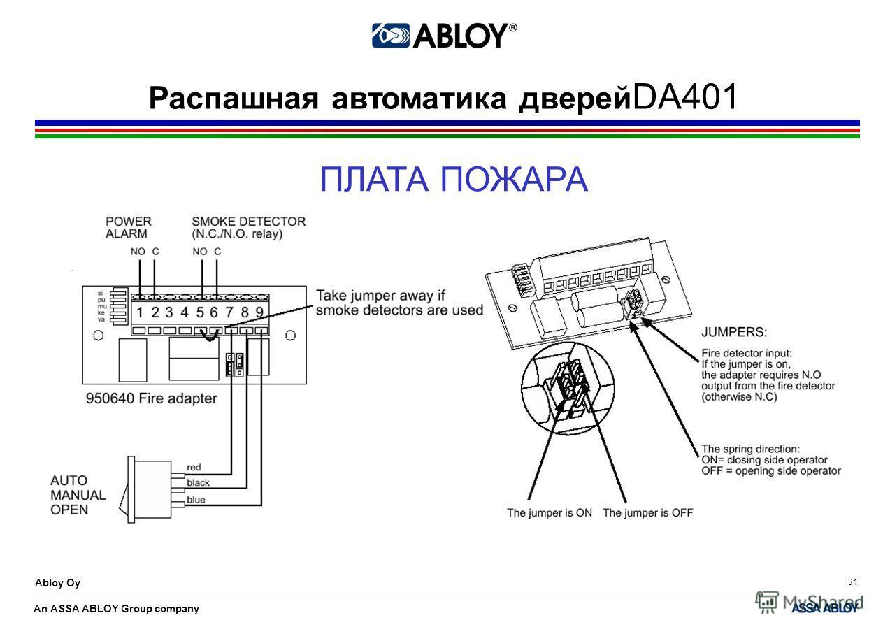 An ASSA ABLOY Group company Abloy Oy 31 ПЛАТА ПОЖАРА Распашная автоматика дверей DA401