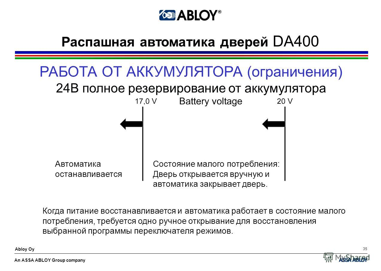 An ASSA ABLOY Group company Abloy Oy 35 РАБОТА ОТ АККУМУЛЯТОРА (ограничения) 24В полное резервирование от аккумулятора Распашная автоматика дверей DA400 Автоматика останавливается Состояние малого потребления: Дверь открывается вручную и автоматика з