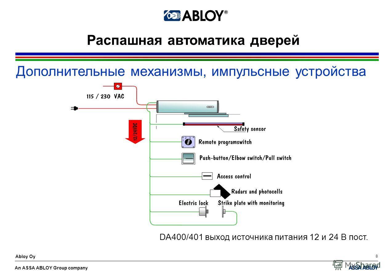 An ASSA ABLOY Group company Abloy Oy 8 Дополнительные механизмы, импульсные устройства Распашная автоматика дверей DA400/401 выход источника питания 12 и 24 В пост.