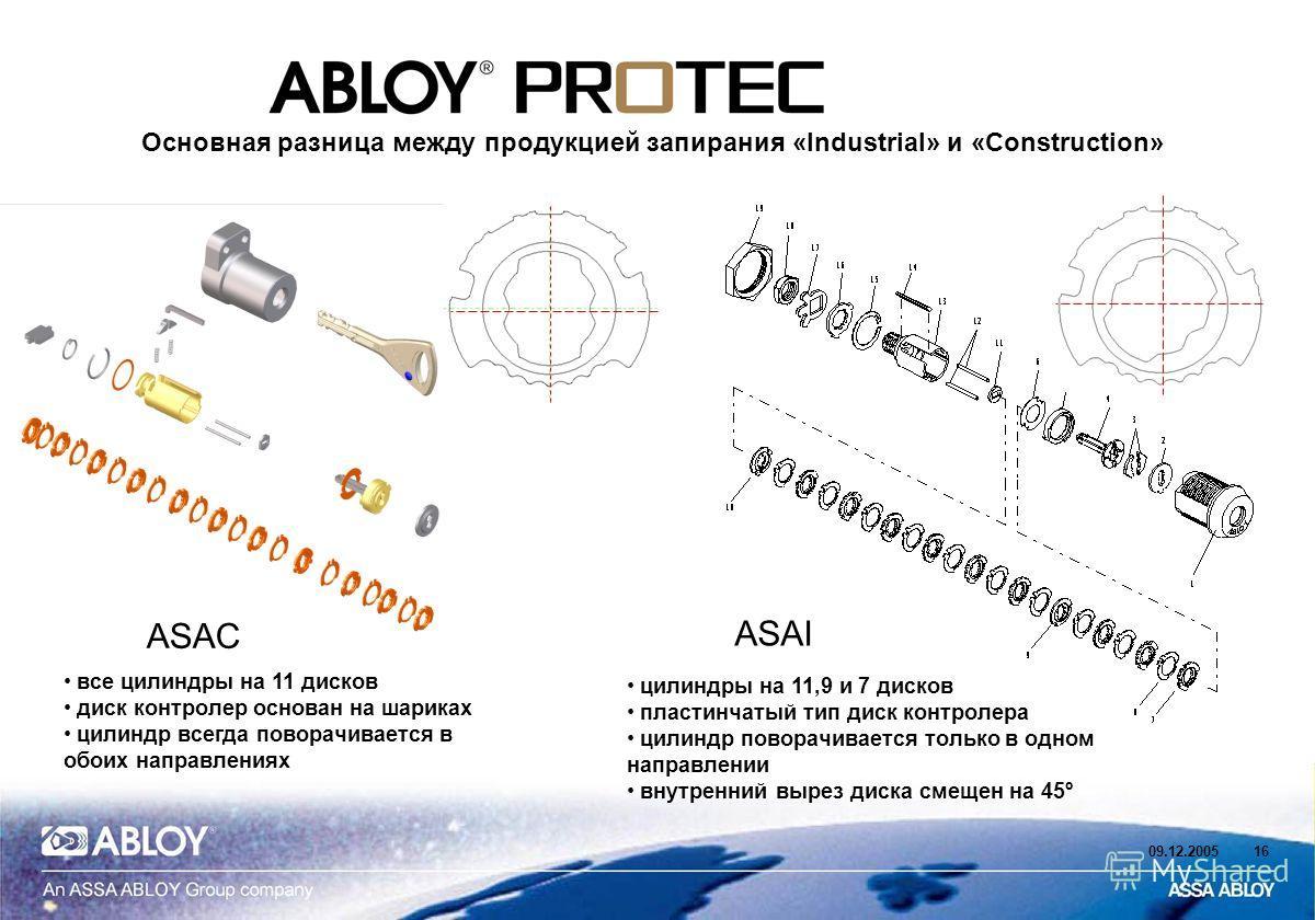09.12.200516 Основная разница между продукцией запирания «Industrial» и «Construction» все цилиндры на 11 дисков диск контролер основан на шариках цилиндр всегда поворачивается в обоих направлениях ASAI ASAC цилиндры на 11,9 и 7 дисков пластинчатый т