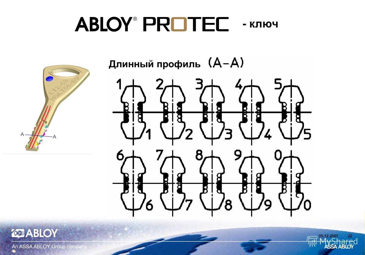 09.12.200522 - ключ A A Длинный профиль