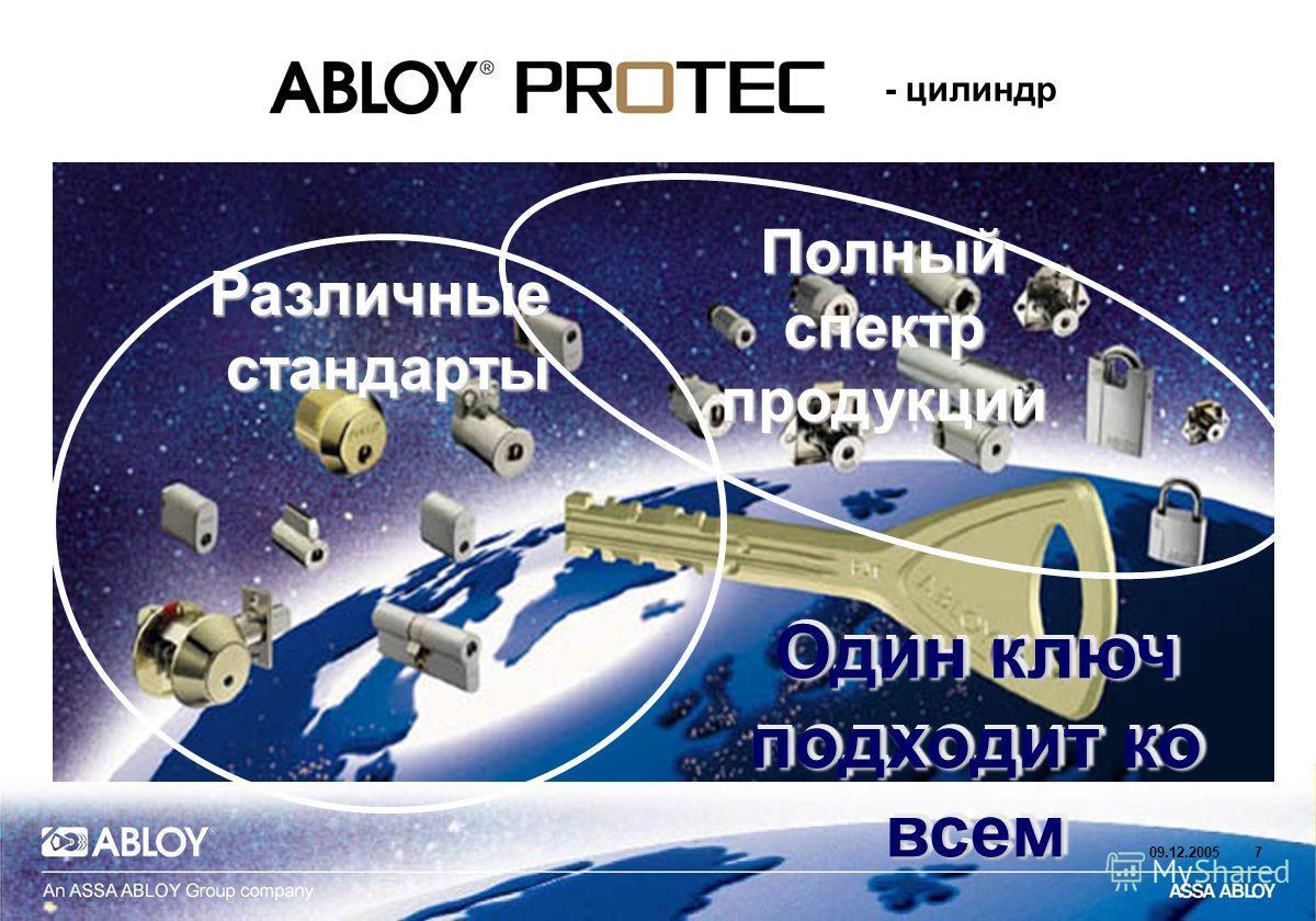 09.12.20057 Один ключ подходит ко всем Один ключ подходит ко всем Различныестандарты Полный спектр продукции - цилиндр