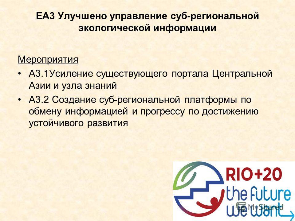 EA3 Улучшено управление суб-региональной экологической информации Мероприятия A3.1Усиление существующего портала Центральной Азии и узла знаний A3.2 Создание суб-региональной платформы по обмену информацией и прогрессу по достижению устойчивого разви