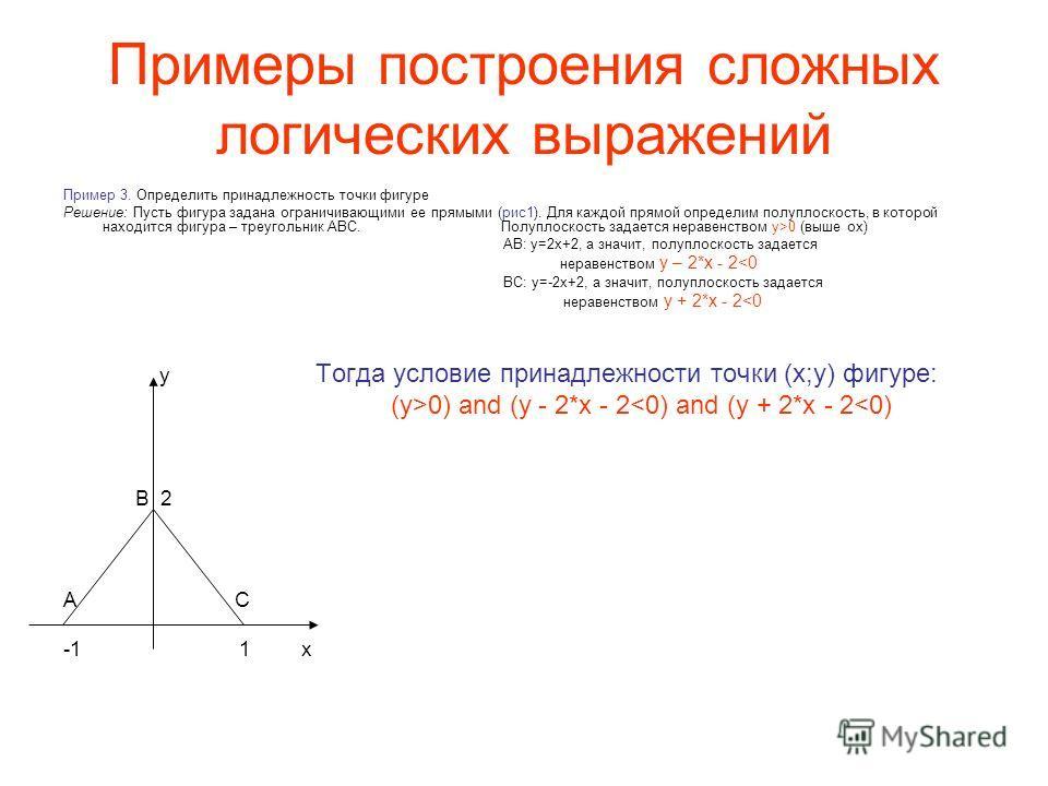 Примеры построения сложных логических выражений Пример 3. Определить принадлежность точки фигуре Решение: Пусть фигура задана ограничивающими ее прямыми (рис1). Для каждой прямой определим полуплоскость, в которой находится фигура – треугольник АВС.