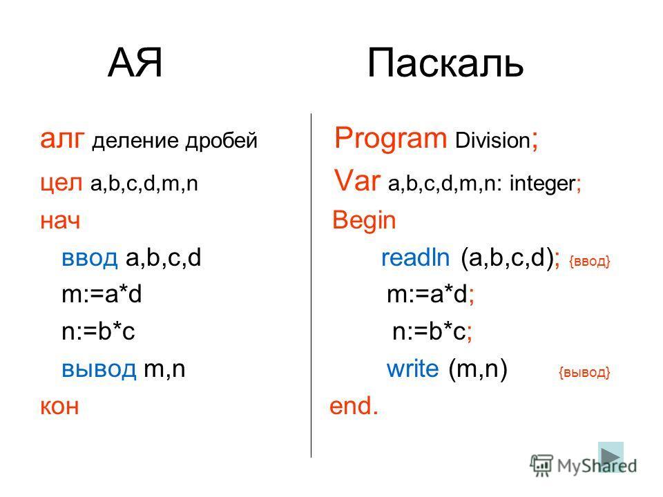 АЯ Паскаль алг деление дробей Program Division ; цел a,b,c,d,m,n Var a,b,c,d,m,n: integer; нач Begin ввод a,b,c,d readln (a,b,c,d); {ввод} m:=a*d m:=a*d; n:=b*c n:=b*c; вывод m,n write (m,n) {вывод} кон end.