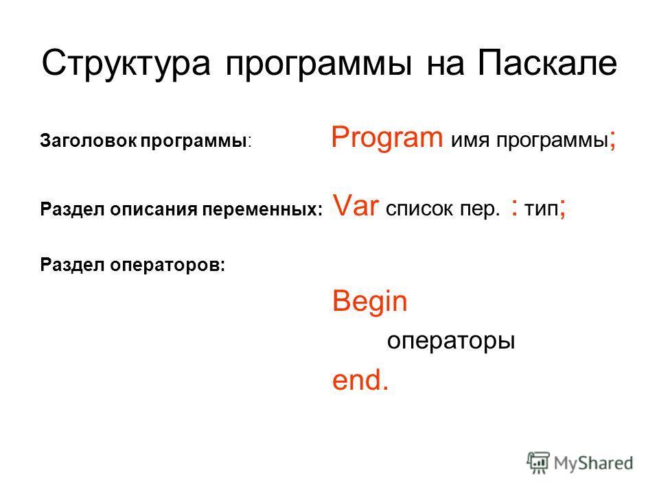 Структура программы на Паскале Заголовок программы: Program имя программы ; Раздел описания переменных: Var список пер. : тип ; Раздел операторов: Begin операторы end.