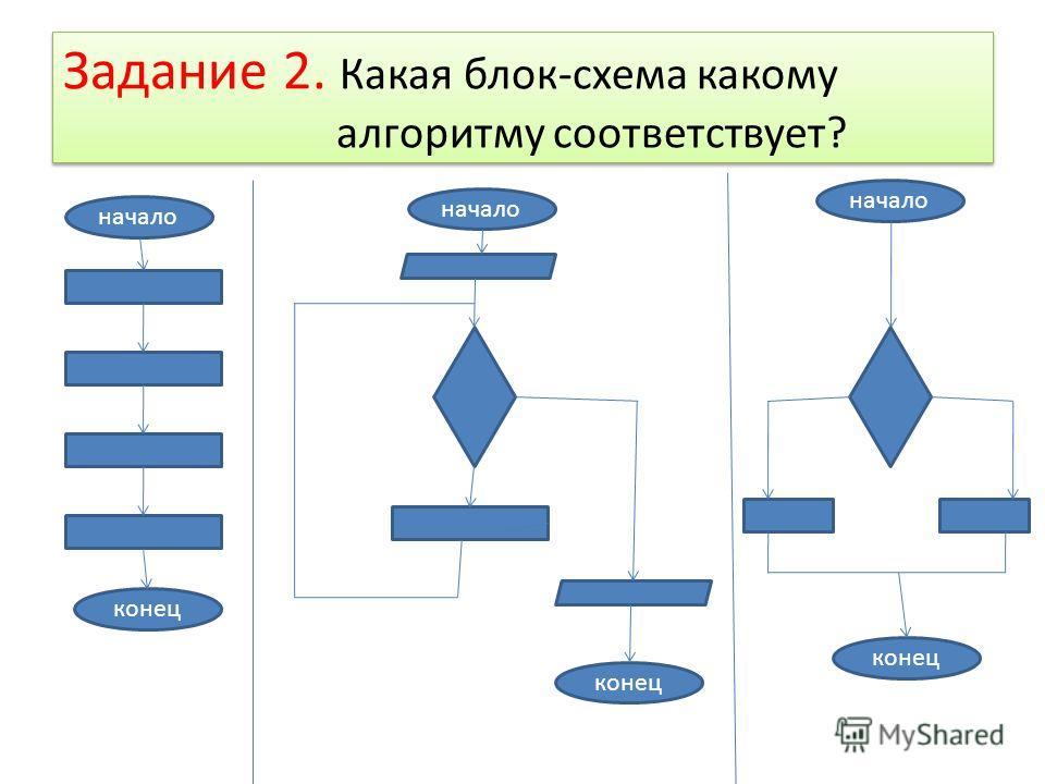 Задание 2. Какая блок-схема какому алгоритму соответствует? начало конец начало конец