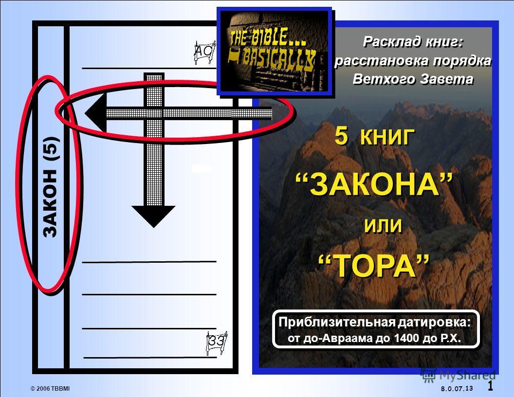 8.0.07. ЗАКОН (5) ЗЗ AC СМ. ПРИЛОЖЕНИЕ 19 12