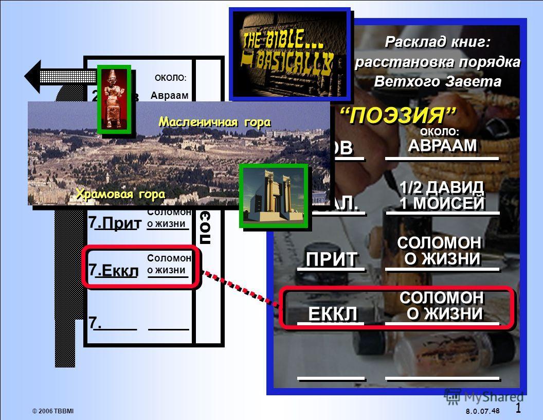 © 2006 TBBMI 8.0.07. ПОЭЗИЯ (5) СОЛОМОН О ЖИЗНИ СОЛОМОН О ЖИЗНИ ПРИТ 47 2. Соломон о жизни Прит 7. Псал 1 Моисей 1/2 Давид ПСАЛ. ИОВ 1/2 ДАВИД 1 МОИСЕЙ 1/2 ДАВИД 1 МОИСЕЙ ПОЭЗИЯ АВРААМ ОКОЛО: ВСЕ ДРУГИЕ ПИСАНИЯ БЫЛИ НАПИСАНЫ В ЦАРСКИЙ ПЕРИОД Иов Авра
