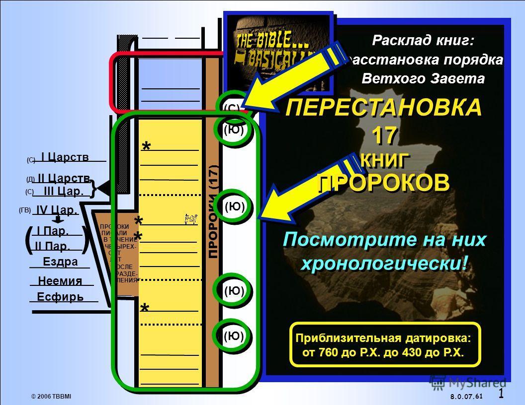 © 2006 TBBMI 8.0.07. 60 Приблизительная датировка: от 760 до Р.Х. до 430 до Р.Х. (N). ( ) } * * * * * Посмотрите на них хронологически! (Ю)(Ю) (Ю)(Ю) (Ю)(Ю) (Ю)(Ю) (С)(С) (Д)(Д) (ГВ) (С)(С) I Пар. II Пар. Ездра Неемия Есфирь I Царств II Царств III Ца
