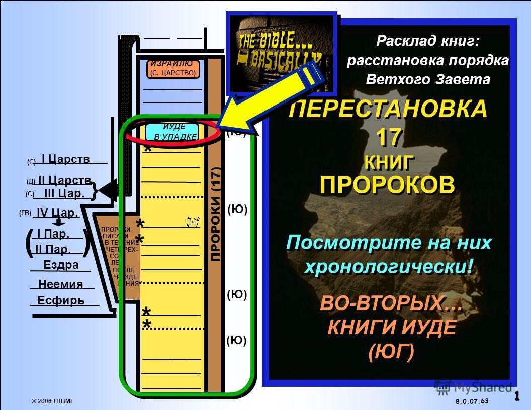 © 2006 TBBMI 8.0.07. 62. ( ) } * * * * * ИЗРАИЛЮ (С. ЦАРСТВО) ВО-ПЕРВЫХ… КНИГИ ИЗРАИЛЮ (СЕВЕР) Посмотрите на них хронологически! (Ю)(Ю) (Ю)(Ю) (Ю)(Ю) (Ю)(Ю) (С)(С) (Д)(Д) (ГВ) (С)(С) I Пар. II Пар. Ездра Неемия Есфирь I Царств II Царств III Цар. IV Ц