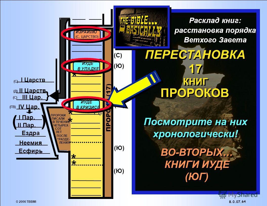 © 2006 TBBMI 8.0.07. 63. ( ) } * * * * * ИУДЕ В УПАДКЕ ВО-ВТОРЫХ… КНИГИ ИУДЕ (ЮГ) Посмотрите на них хронологически! (Ю)(Ю) (Ю)(Ю) (Ю)(Ю) (Ю)(Ю) (С)(С) (Д)(Д) (ГВ) (С)(С) I Пар. II Пар. Ездра Неемия Есфирь I Царств II Царств III Цар. IV Цар. (Ю)(Ю) ПР