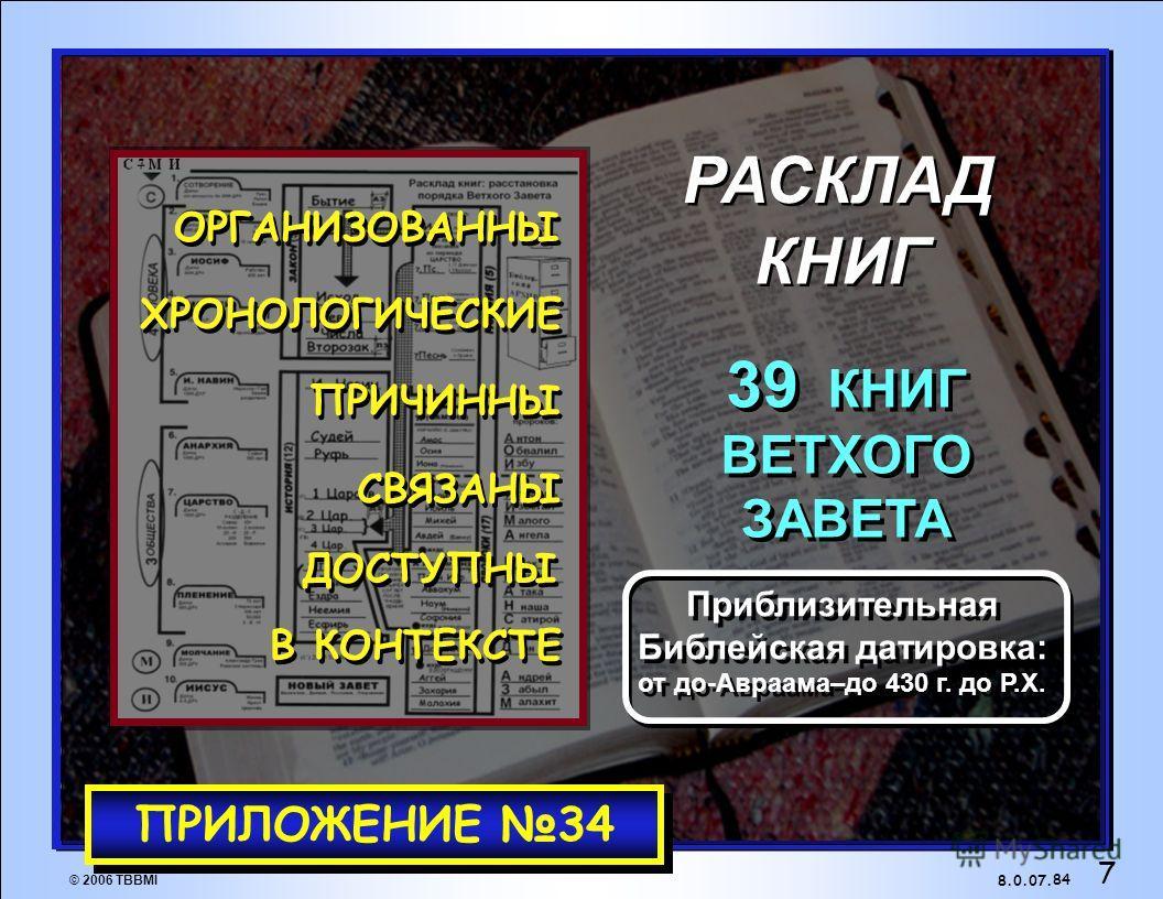 © 2006 TBBMI 8.0.07. (N). ( ) } * * * * ЮЖНОМУ Царству 14 КНИГ ЮЖНОМУ Царству 14 КНИГ СЕВЕРНОМУ Царству 3 КНИГИ СЕВЕРНОМУ Царству 3 КНИГИ 83 ИУДЕ В УПАДКЕ ИЗРАИЛЮ (С. ЦАРСТВО) ИУДЕ В КРИЗИСЕ ИУДЕ В ПЛЕНЕНИИ ИУДЕ В ВОЗВРАЩЕНИИ ПРОРОКОВ 17 КНИГ ОПОЗНАН