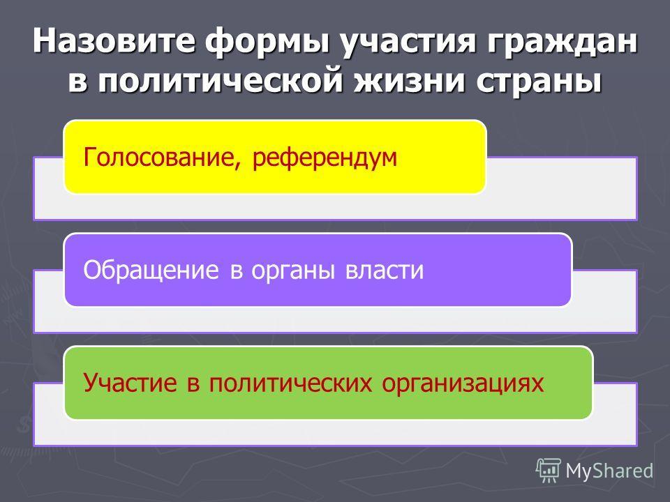 Назовите формы участия граждан в политической жизни страны Голосование, референдумОбращение в органы властиУчастие в политических организациях