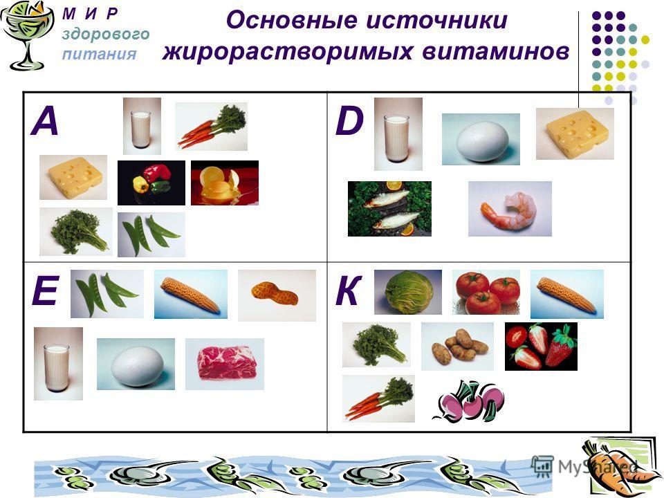 М И Р здорового питания АD EК Основные источники жирорастворимых витаминов