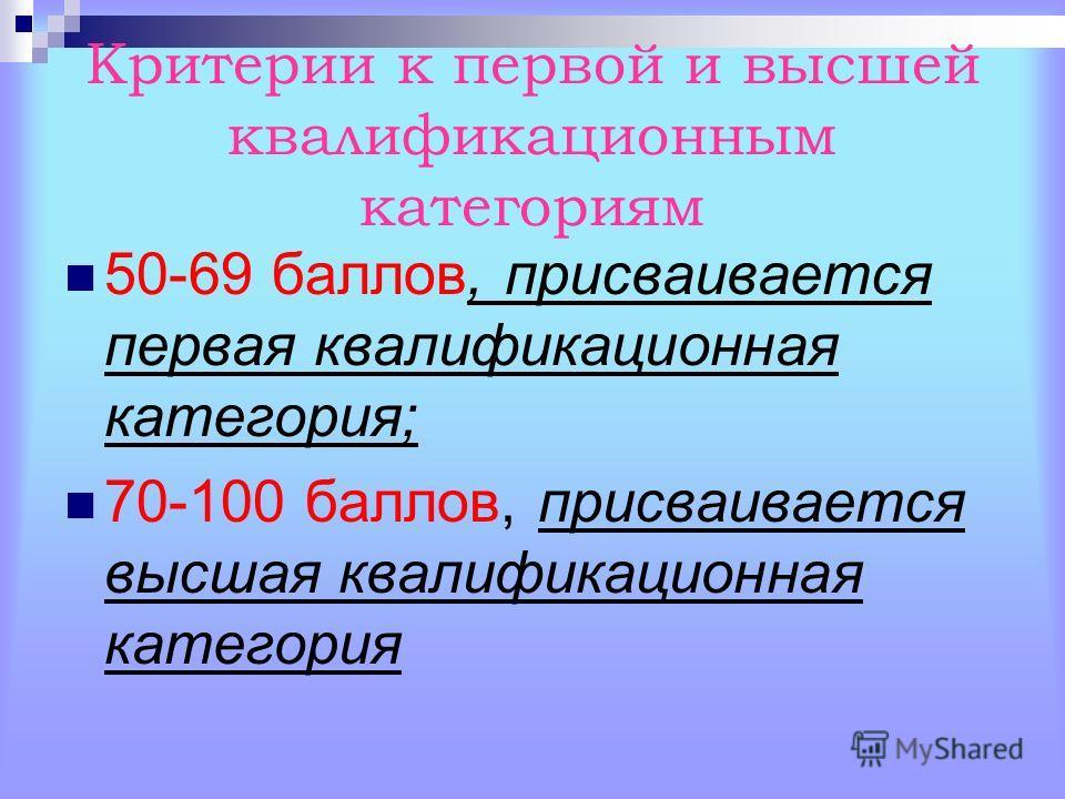 Критерии к первой и высшей квалификационным категориям 50-69 баллов, присваивается первая квалификационная категория; 70-100 баллов, присваивается высшая квалификационная категория