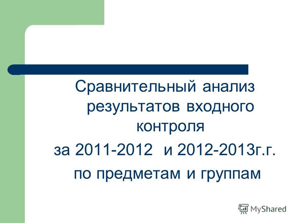 Сравнительный анализ результатов входного контроля за 2011-2012 и 2012-2013г.г. по предметам и группам