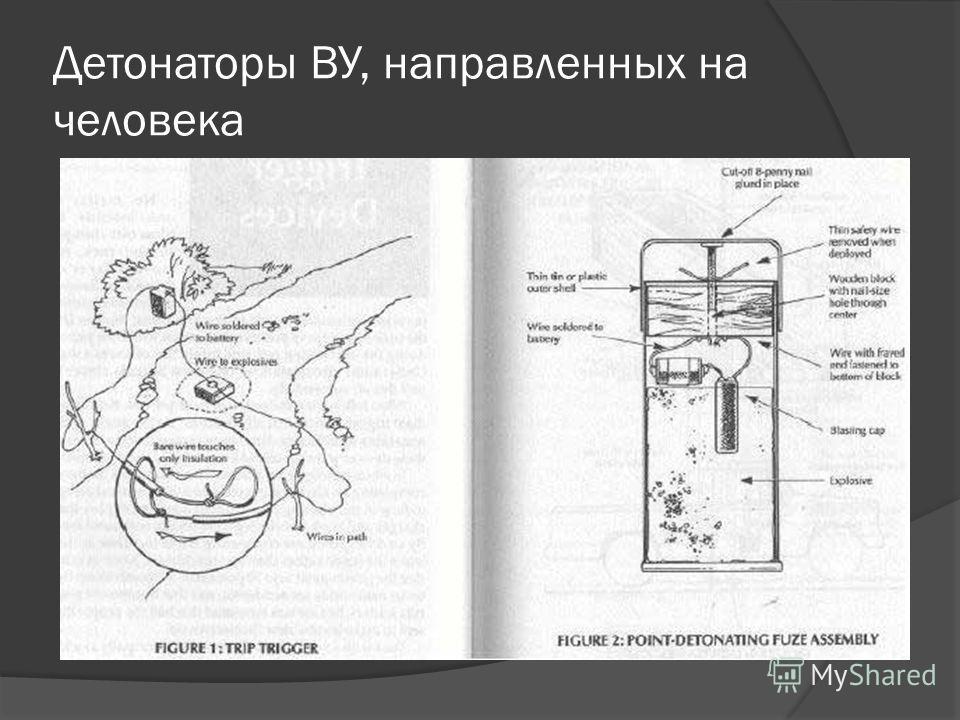 Детонаторы ВУ, направленных на человека