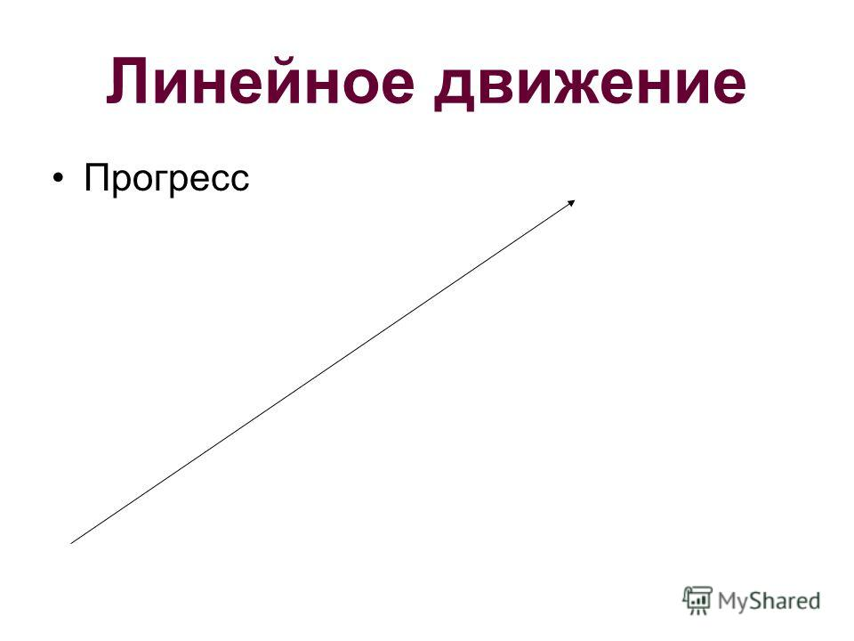 Линейное движение Прогресс