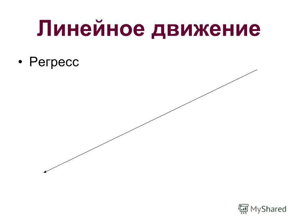 Линейное движение Регресс