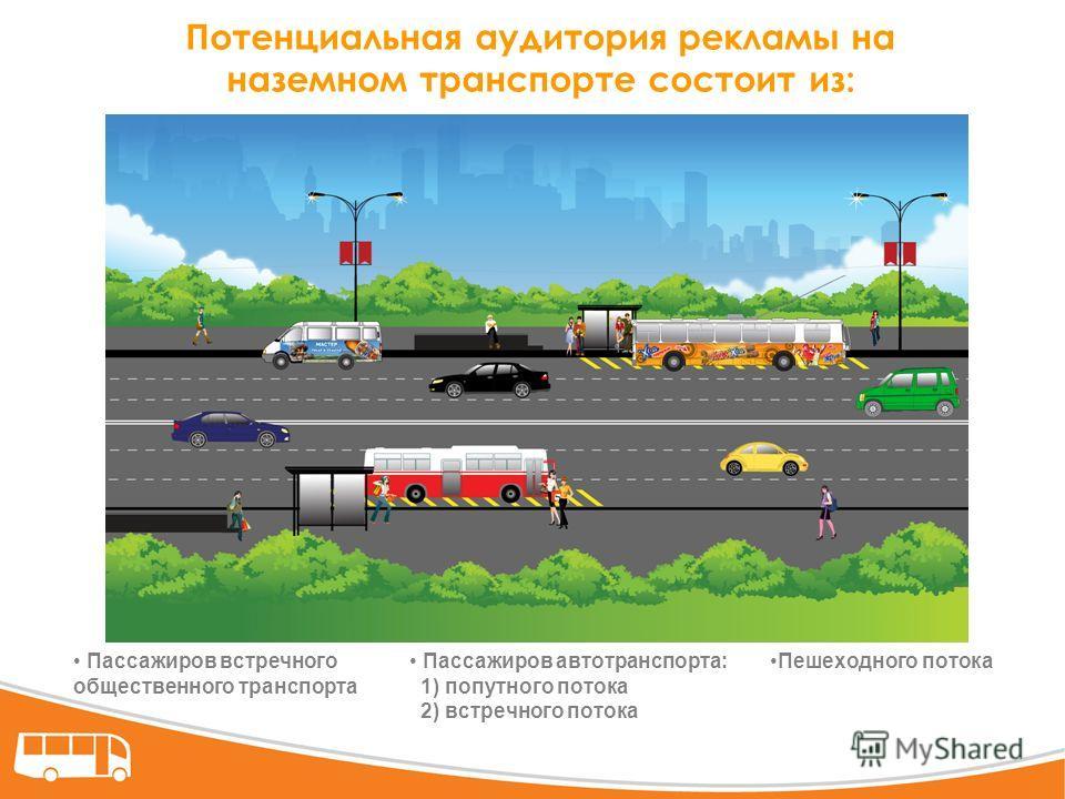 Потенциальная аудитория рекламы на наземном транспорте состоит из: Пассажиров автотранспорта: 1) попутного потока 2) встречного потока Пассажиров встречного общественного транспорта Пешеходного потока