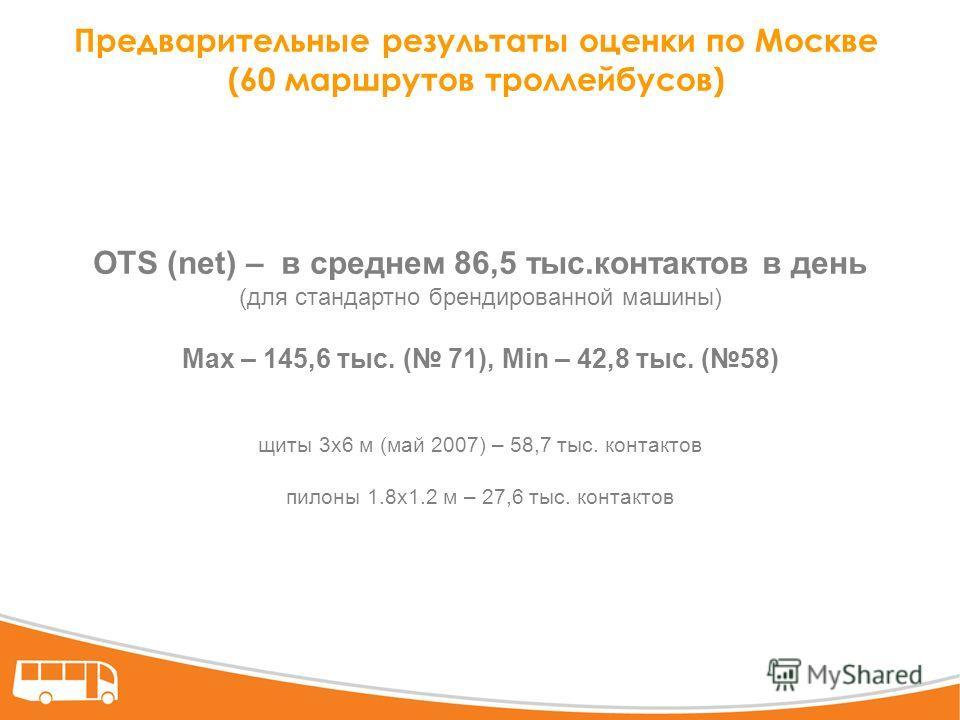 Предварительные результаты оценки по Москве (60 маршрутов троллейбусов) OTS (net) – в среднем 86,5 тыс.контактов в день (для стандартно брендированной машины) Max – 145,6 тыс. ( 71), Min – 42,8 тыс. (58) щиты 3х6 м (май 2007) – 58,7 тыс. контактов пи