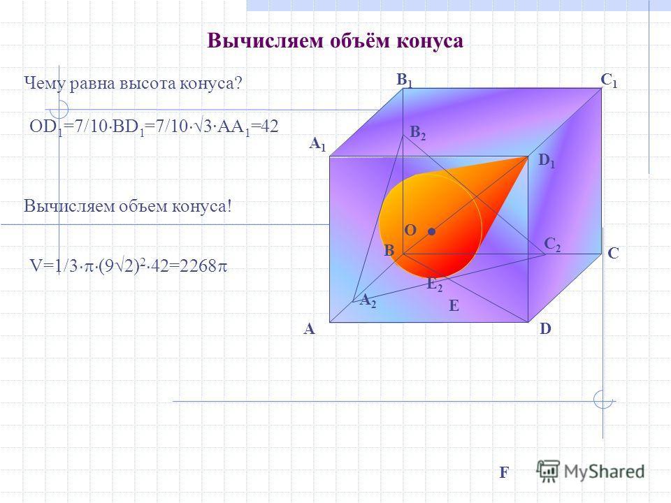 O A2A2 C2C2 E2E2 B2B2 E B D1D1 C A1A1 DA B1B1 C1C1 F Вычисляем объём конуса Вычисляем объем конуса! Чему равна высота конуса? ОD 1 =7/10 ВD 1 =7/10 3·АА 1 =42 V=1/3 (9 2) 2 42=2268