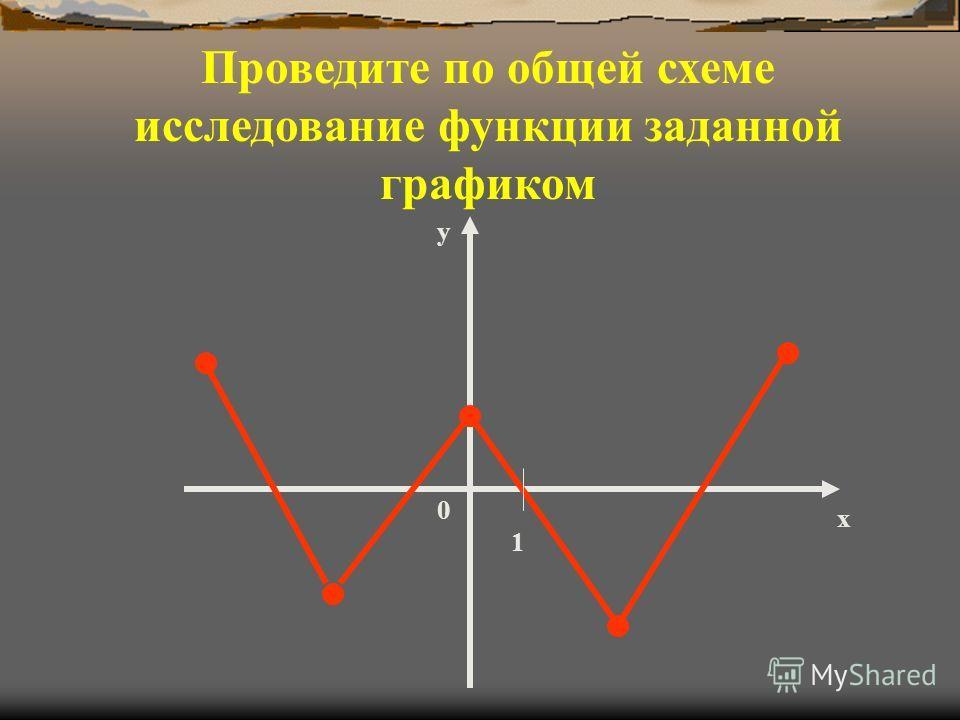 Проведите по общей схеме исследование функции заданной графиком 1 0 х у