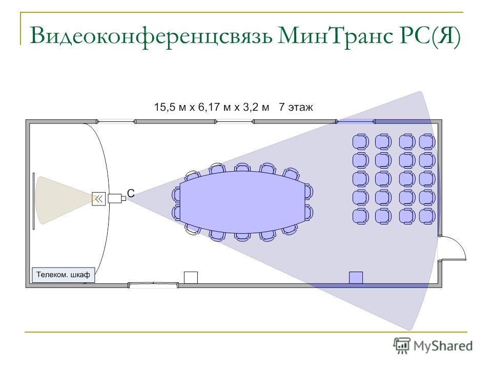 Видеоконференцсвязь МинТранс РС(Я)