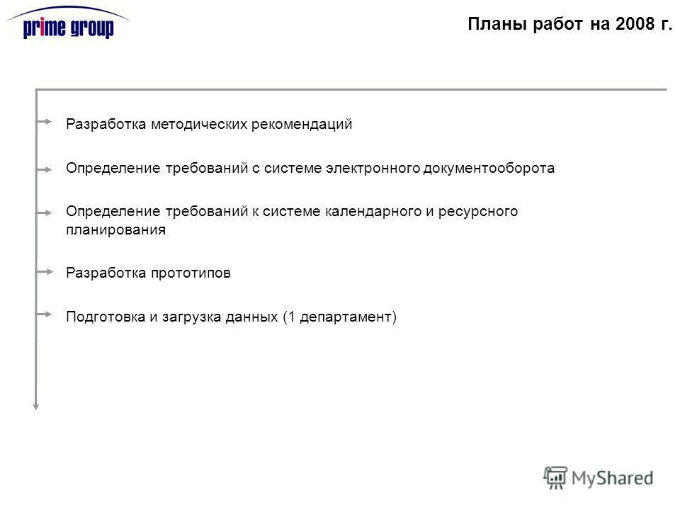 Планы работ на 2008 г. Разработка методических рекомендаций Определение требований с системе электронного документооборота Определение требований к системе календарного и ресурсного планирования Разработка прототипов Подготовка и загрузка данных (1 д