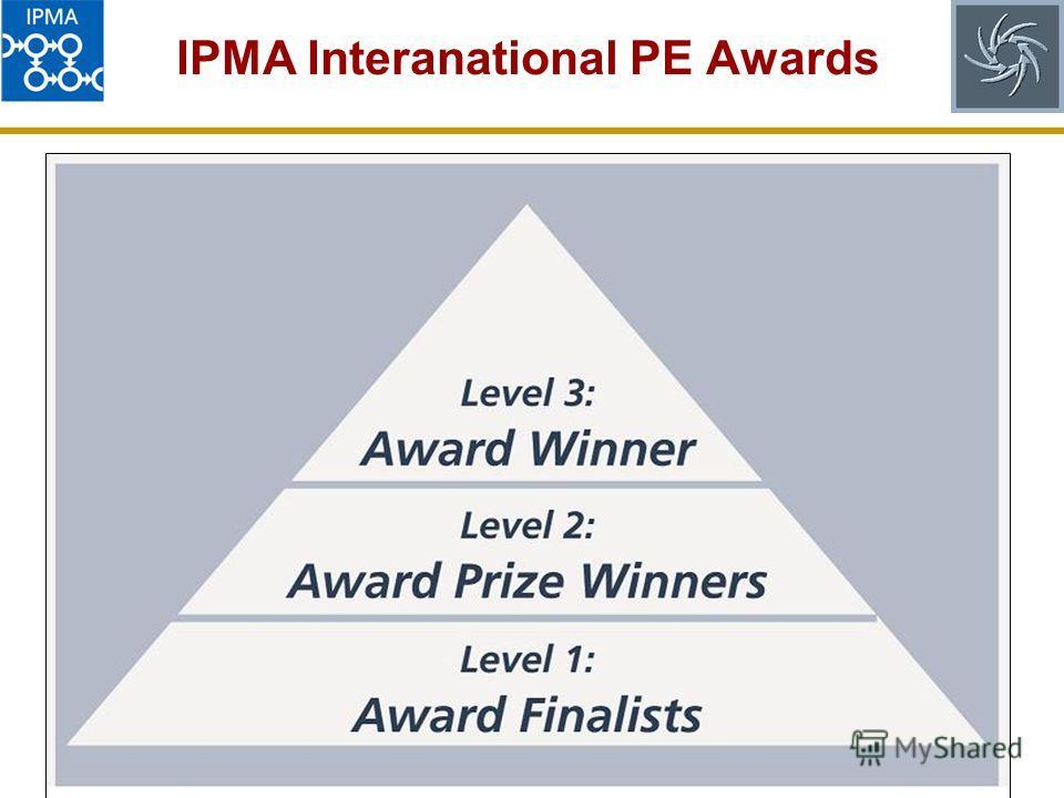 IPMA Interanational PE Awards