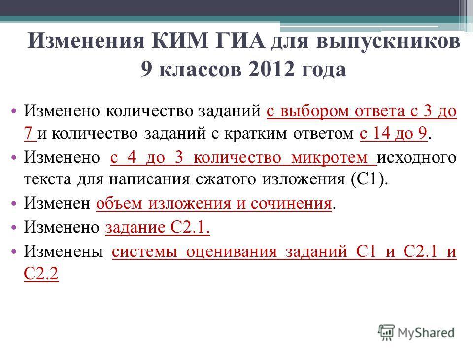 Изменения КИМ ГИА для выпускников 9 классов 2012 года Изменено количество заданий с выбором ответа с 3 до 7 и количество заданий с кратким ответом с 14 до 9. Изменено с 4 до 3 количество микротем исходного текста для написания сжатого изложения (С1).
