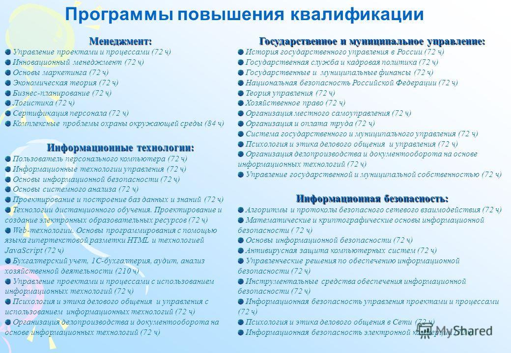 Менеджмент: Управление проектами и процессами (72 ч) Инновационный менеджмент (72 ч) Основы маркетинга (72 ч) Экономическая теория (72 ч) Бизнес-планирование (72 ч) Логистика (72 ч) Сертификация персонала (72 ч) Комплексные проблемы охраны окружающей