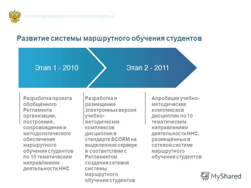 Развитие системы маршрутного обучения студентов Этап 2 - 2011Этап 1 - 2010 Разработка проекта обобщённого Регламента организации, построения, сопровождения и методологического обеспечения маршрутного обучения студентов по 10 тематическим направлениям