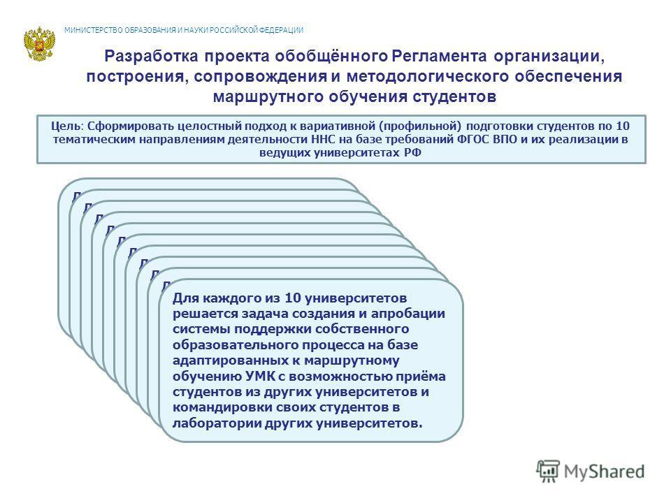 Разработка проекта обобщённого Регламента организации, построения, сопровождения и методологического обеспечения маршрутного обучения студентов Цель: Сформировать целостный подход к вариативной (профильной) подготовки студентов по 10 тематическим нап