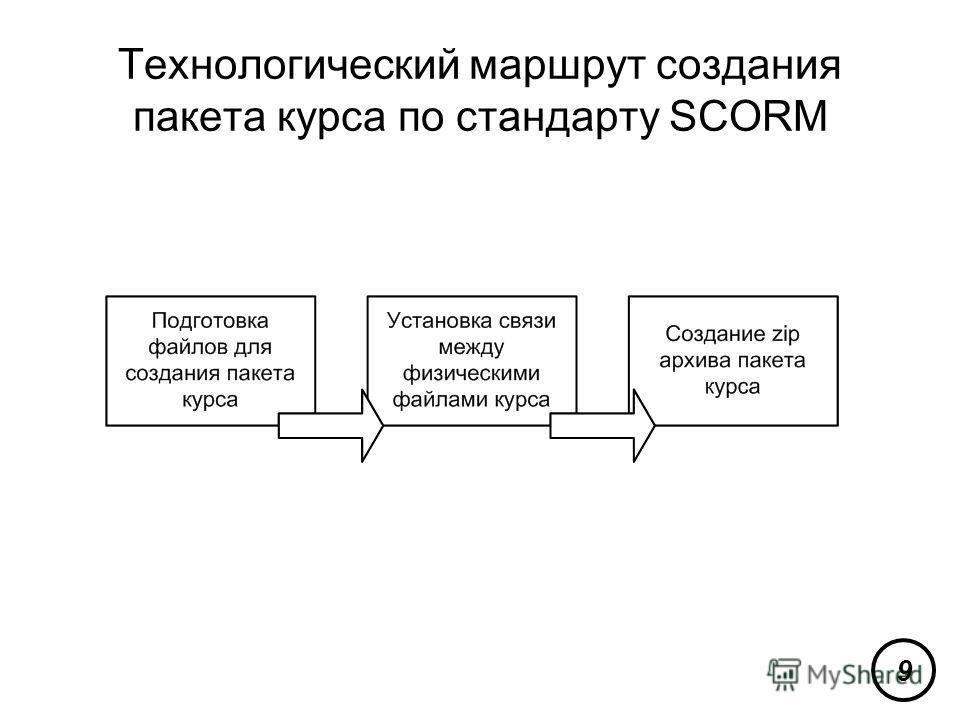 Технологический маршрут создания пакета курса по стандарту SCORM 9