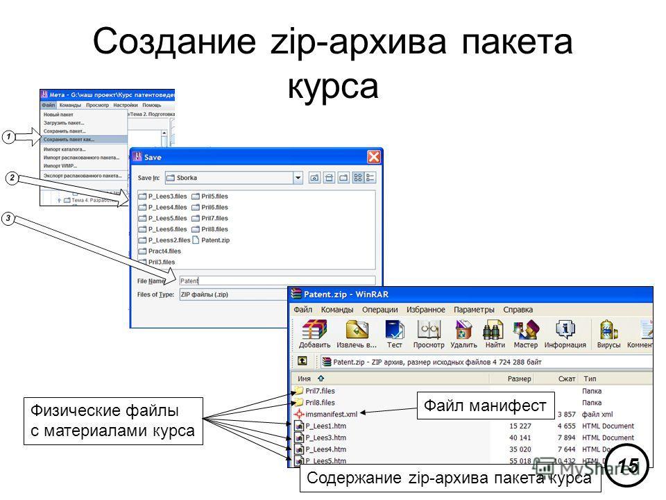 Создание zip-архива пакета курса Содержание zip-архива пакета курса Файл манифест Физические файлы с материалами курса 15