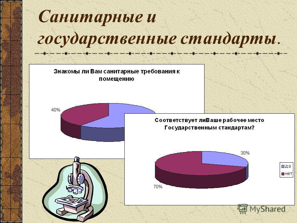 Санитарные и государственные стандарты.