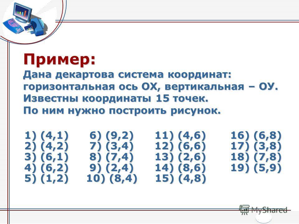 Пример: Дана декартова система координат: горизонтальная ось ОХ, вертикальная – ОУ. Известны координаты 15 точек. По ним нужно построить рисунок. 1) (4,1) 6) (9,2) 11) (4,6) 16) (6,8) 2) (4,2) 7) (3,4) 12) (6,6) 17) (3,8) 3) (6,1) 8) (7,4) 13) (2,6)