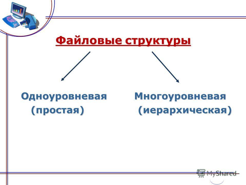 Файловые структуры Одноуровневая Многоуровневая (простая) (иерархическая) (простая) (иерархическая)